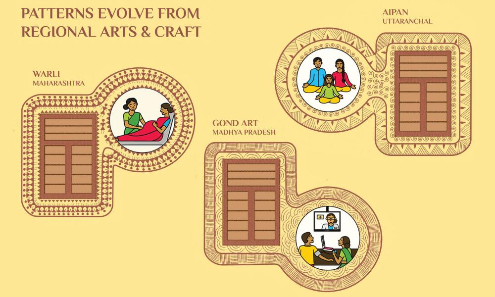 Ayushman-Bharat-local-craft-visual-branding