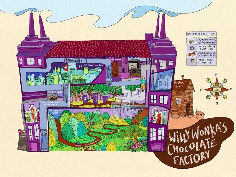neeti-banerji-eye-candy-chocolate-factory